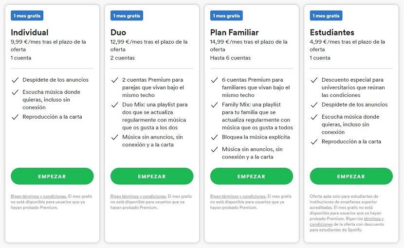 Planes Premium de Spotify