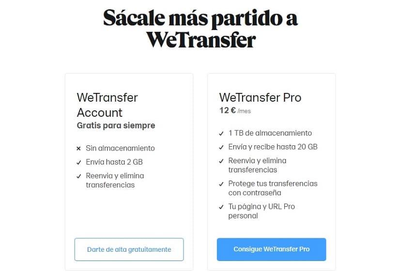Cómo funciona WeTransfer