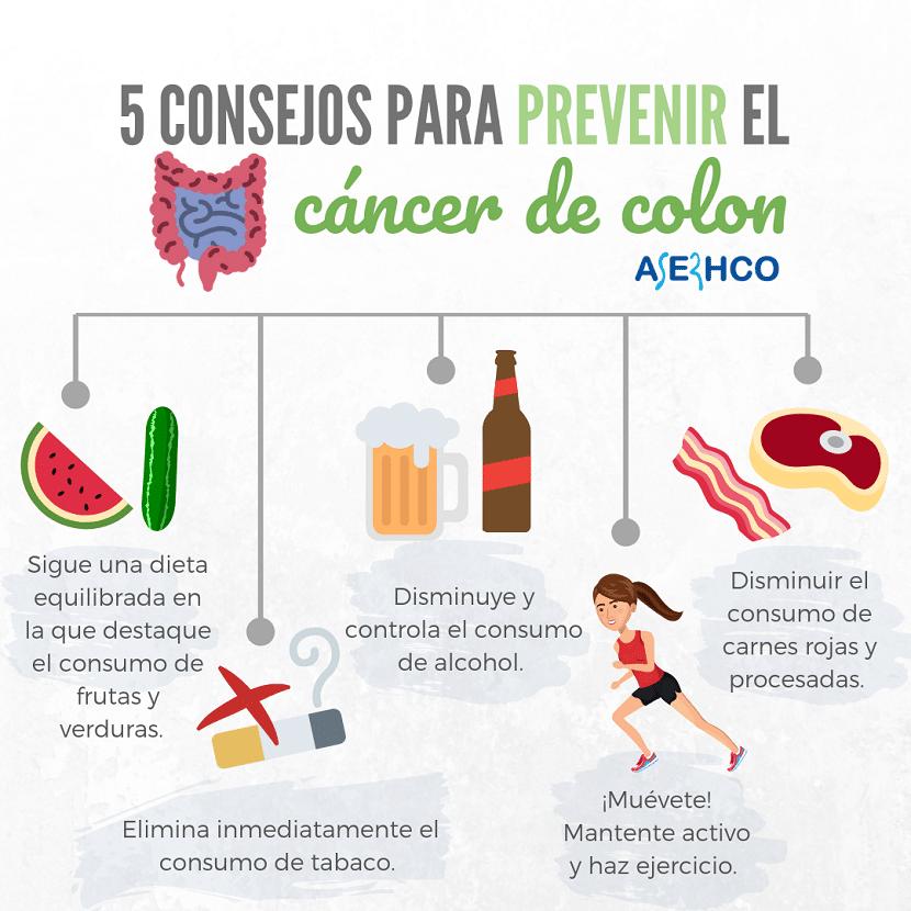Cómo prevenir el cáncer de colon